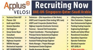 Applus Velosi Recruitment