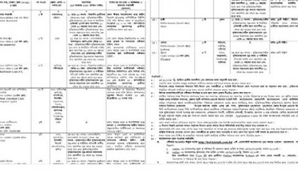 Photo of Ministry Of Forests Job Circular ministry of forests Ministry Of Forests Job Circular Bangladesh Government Job Circular 2018