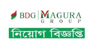 BDG-Magura Group