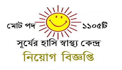 Photo of Surjer Hashi Network Job Circular