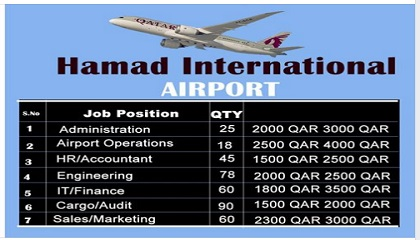 Photo of Latest Hamad International Airport Vacancies