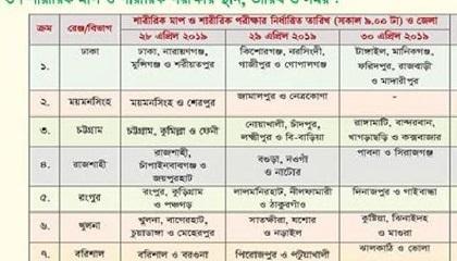 Photo of Bangladesh Police SI Job Circular 2019