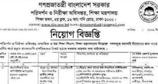 Ministry Of Education Job Circular 2019