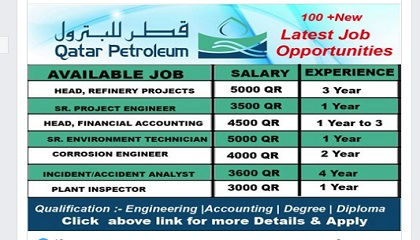 Photo of Latest Qatar petroleum Jobs 2019