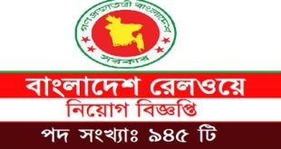 Bangladesh Railway published a Job Circular.