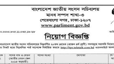 Photo of Bangladesh National Parliament Secretariat Job Circular