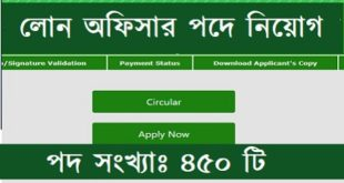 Loan Officer Job Circular