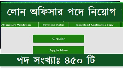 Photo of Loan Officer Job Circular