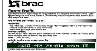 BRAC NGOJob Circular