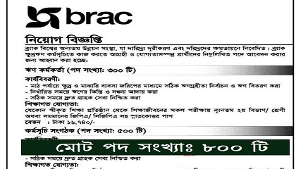 Photo of BRAC NGO Job Circular 2020 -careers.brac.net