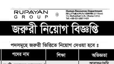 Photo of Rupayan Group Job Circular