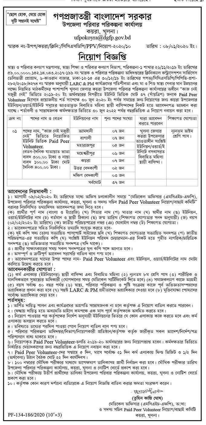Upazila Family Planning Office Job Circular 2020