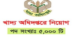 Ministry of Food Job Circular 2020