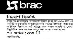 BRAC Job Circular 2020