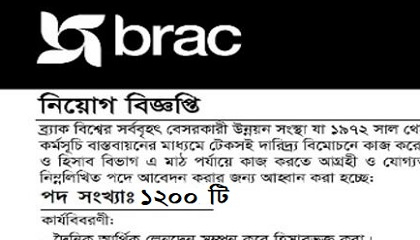 Photo of BRAC NGO Job Circular-careers.brac.net
