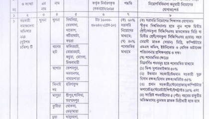 Photo of Career Opportunity at Ministry of Social Welfare