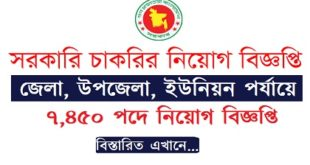 Government Job Circular Easy Application Apply 2020