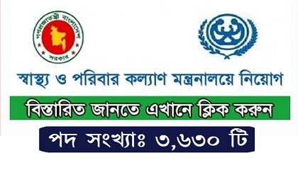 Photo of Ministry Of Health And Family Welfare Job Circular.