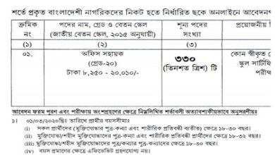 Photo of Office Sohayok Job Circular