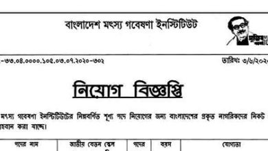 Photo of Bangladesh Fisheries Research Institute Job Circular