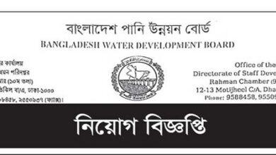Photo of Job Circular in Bangladesh Water Development Board