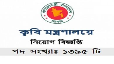Photo of Ministry of Agricultural Job Circular