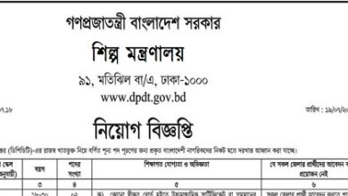 Photo of Job Circular Ministry of Industry