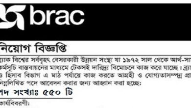 Photo of BRAC NGO Jobs Circular