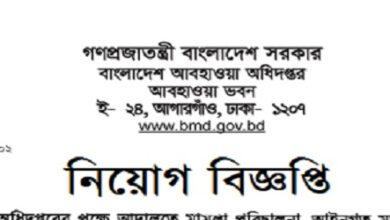 Photo of Bangladesh Meteorological Department published a Job Circular