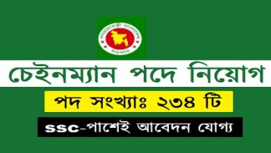 Photo of Job Circular Chain Man