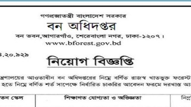 Photo of Department of Forests Job Circular