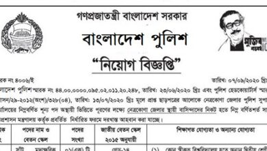 Photo of Bangladesh Police Job Circular 2020