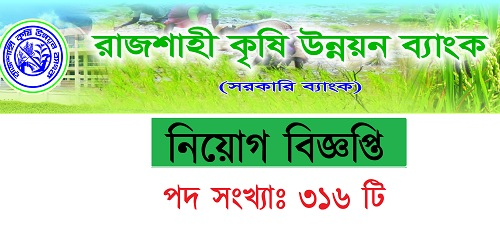 Photo of Rajshahi Krishi Unnayan Bank Job Circular