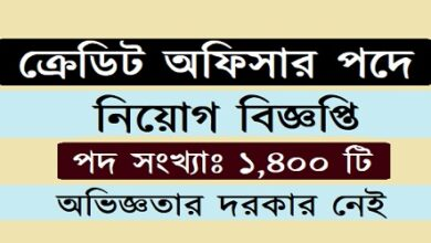 Photo of Credit Officer Jobs Circular- NGO Job