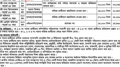 Photo of Rural Reconstruction Foundation (RRF) Job Circular- www.rrf-bd.org/jobs