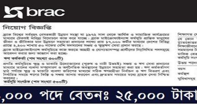 Photo of Jobs Circular BRAC NGO 2021