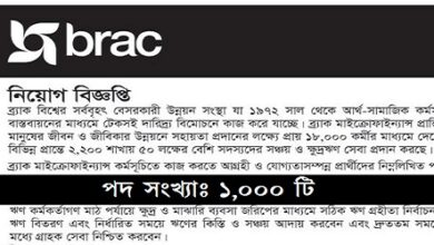 Photo of BRAC NGO Jobs Circular 2021