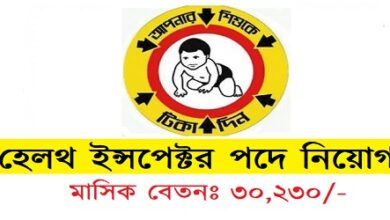 Photo of Health Inspector Jobs Circular