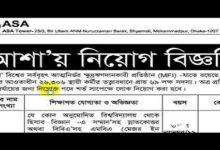 Photo of NGO Job Circular