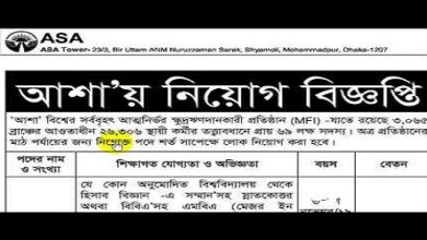 Photo of NGO Job Circular