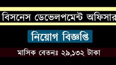 Photo of Business Development Officer Job Circular