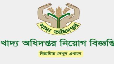 Photo of Job Circular Ministry of Food